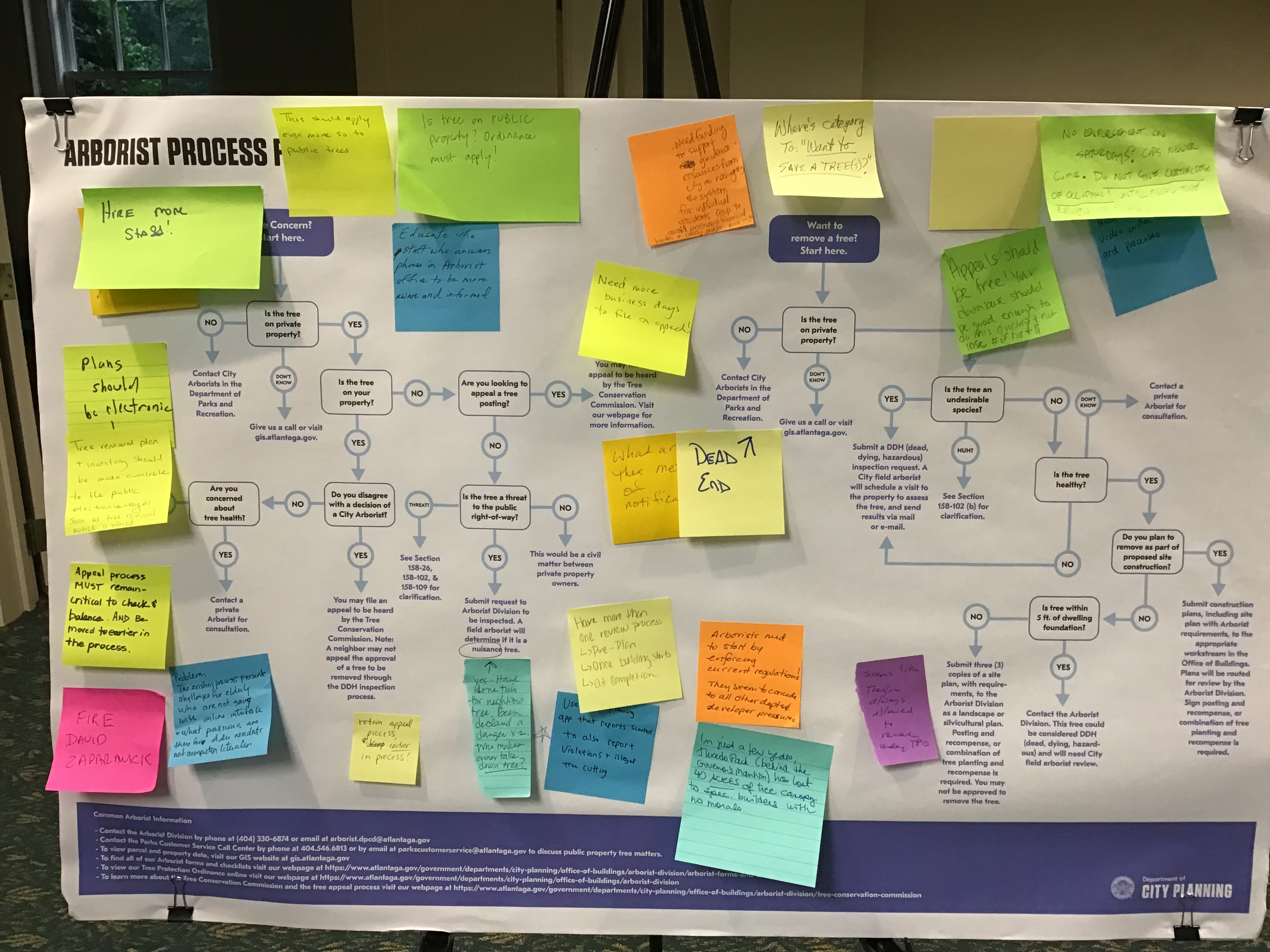 arborist process flow -  sticky note board